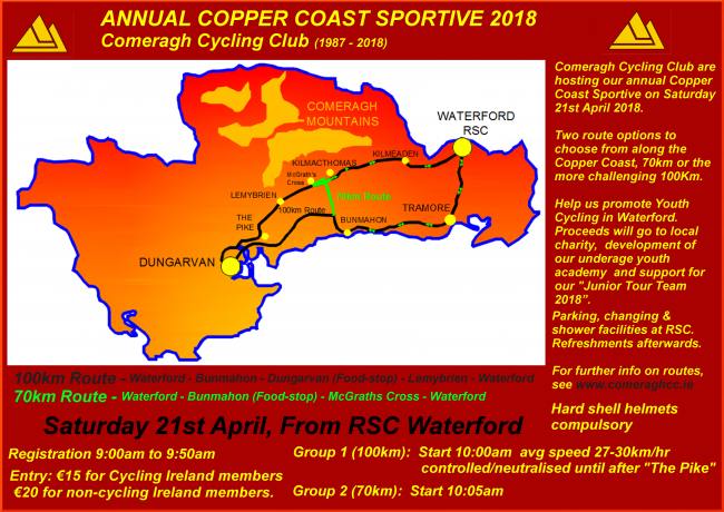 Copper Coast Sportive, April 21st, 2018